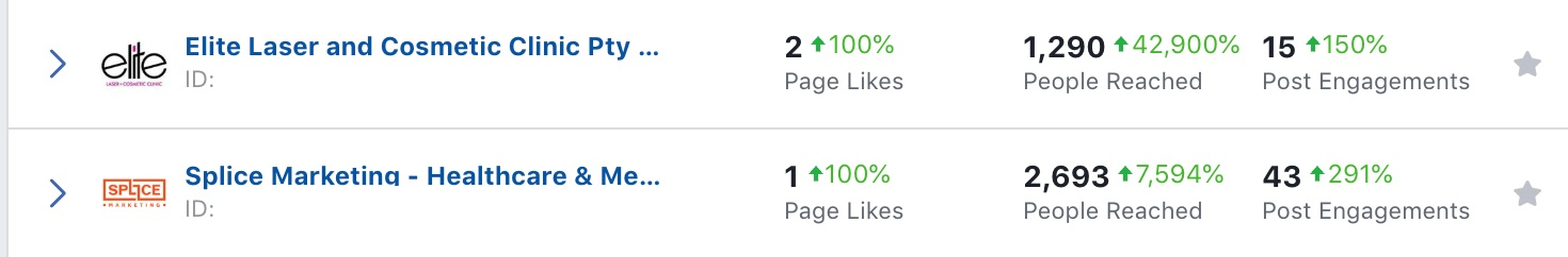 Facebook page statistics