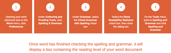 Word readability check