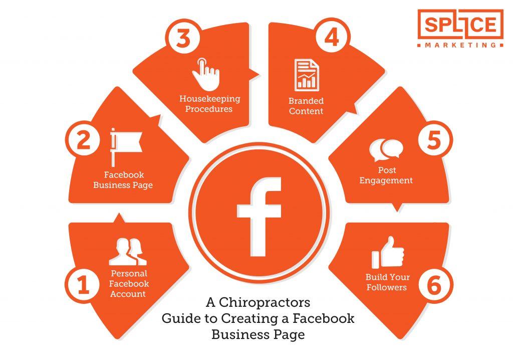 Chiropractors-Guide-to-Facebook-1024x724.jpg
